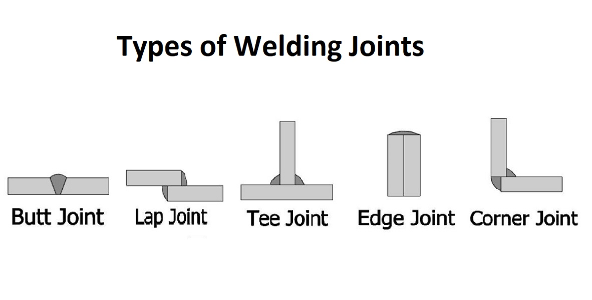 Types of Weld Joints